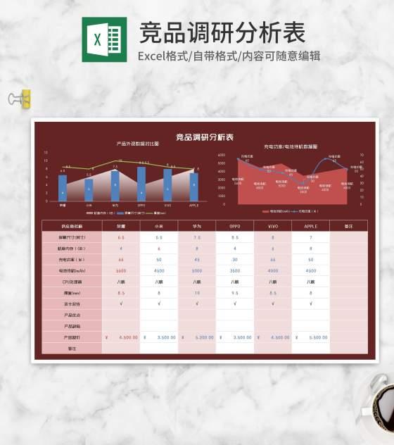 竞品调研分析表Excel模板