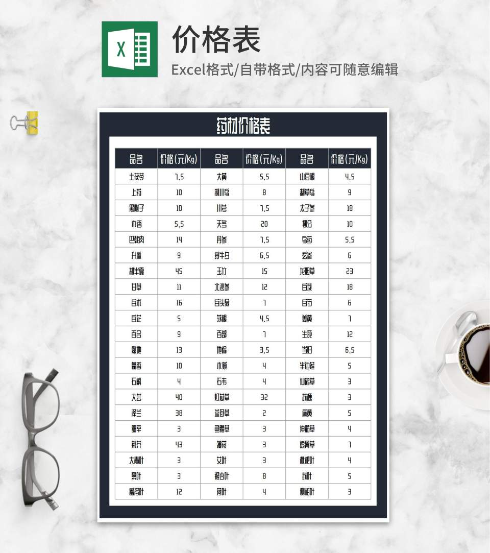 药材价格明细表Excel模板