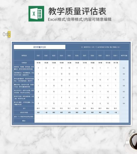 教师教学质量评估表Excel模板