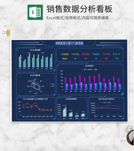 年度产品销售数据分析看板Excel模板