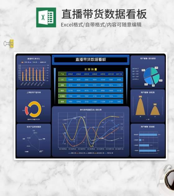 商务深蓝直播带货数据看板Excel模板