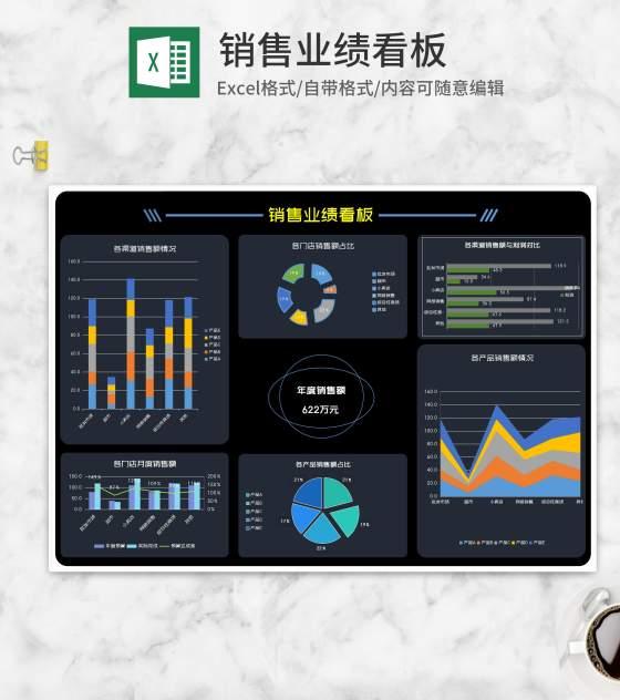 各门店月度销售渠道业绩看板Excel模板