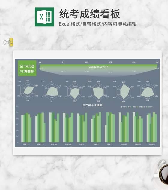 全市统一考试成绩表Excel模板
