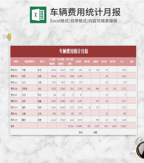 小清新粉色车辆费用统计月报Excel模板
