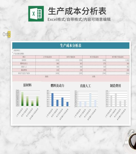 生产成本分析Excel模板