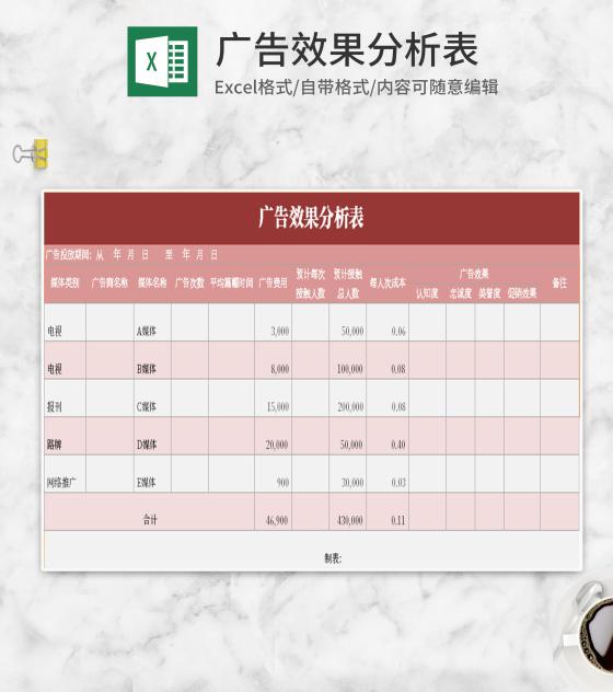 小清新粉色广告效果分析Excel模板