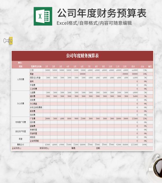 小清新粉色公司年度财务预算Excel模板