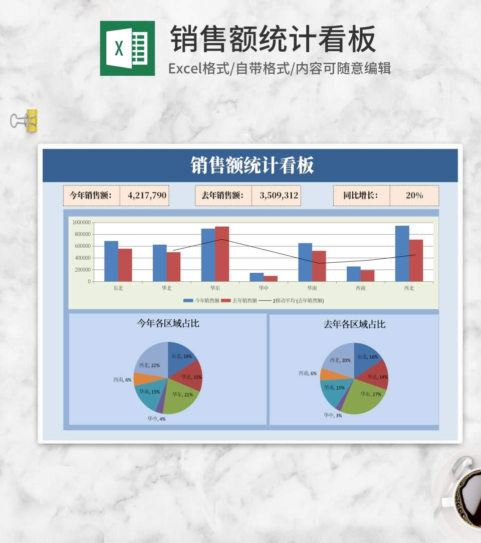 销售额统计看板Excel模板