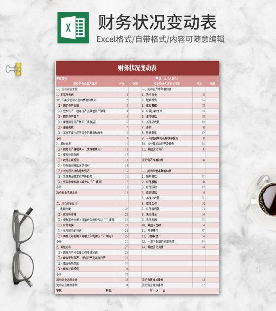 简约风粉色财务状况变动Excel模板
