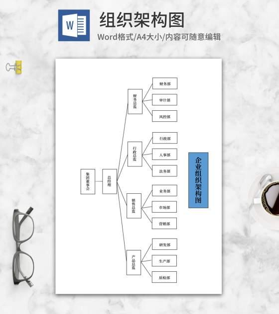 企业组织架构图word模板