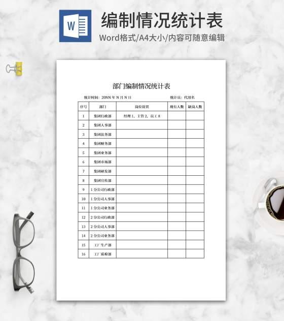 部门编制情况统计表word模板
