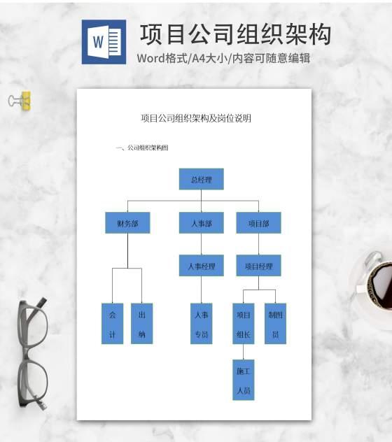 项目公司组织架构word模板