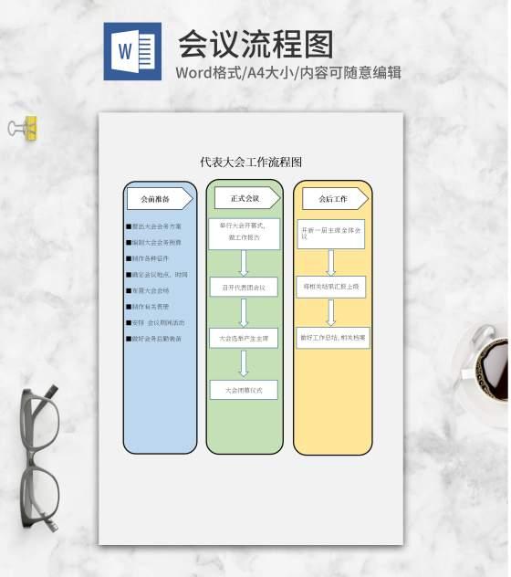 彩色代表大会工作流程图word模板