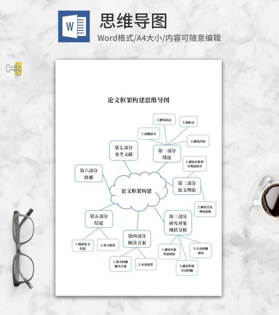论文框架构建思维导图word模板