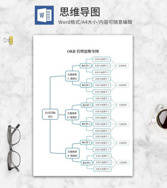 OKR管理思维导图word模板