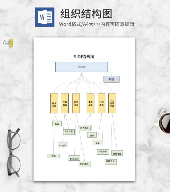 产品公司组织结构图word模板