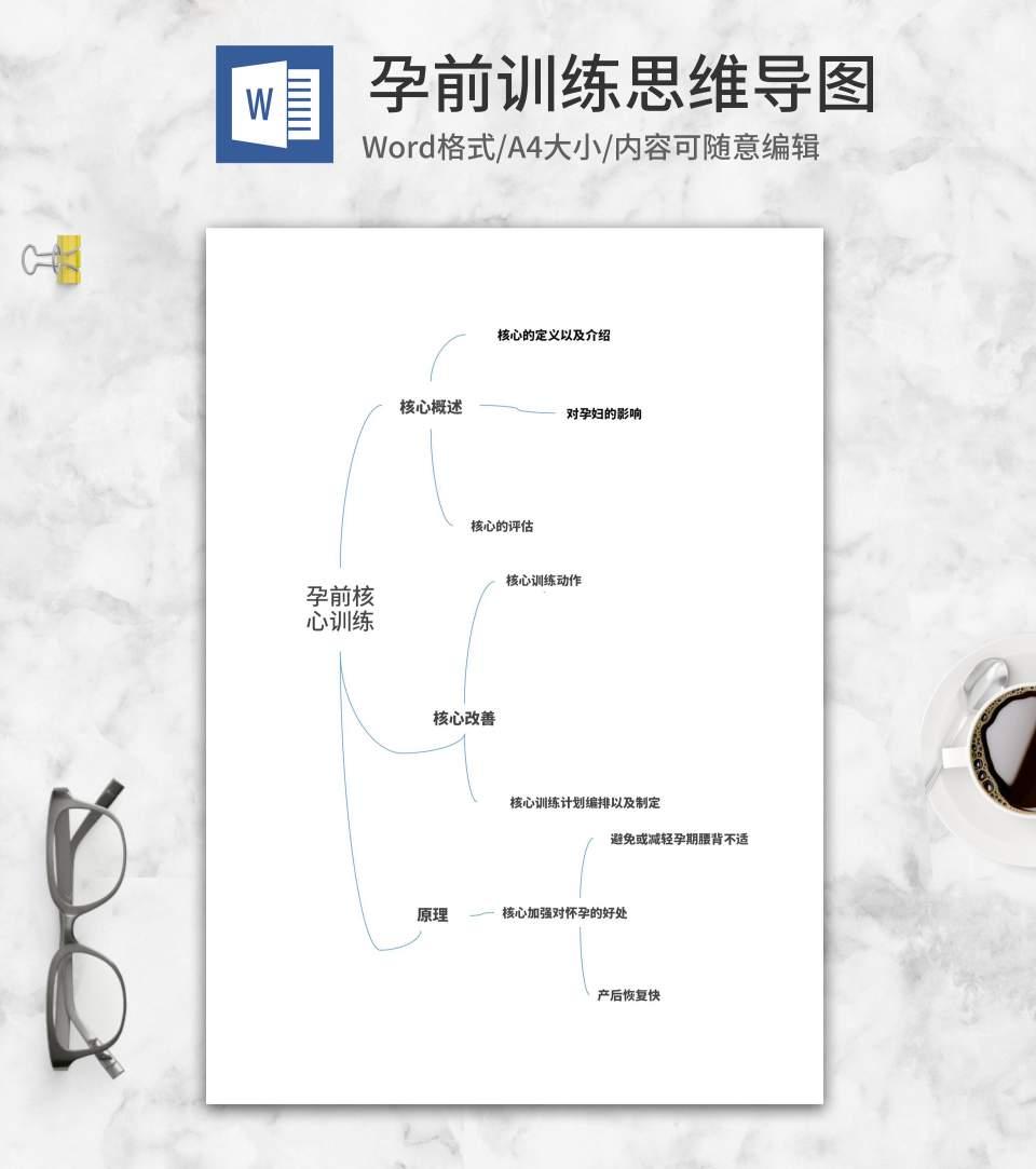 孕前核心训练思维导图word模板