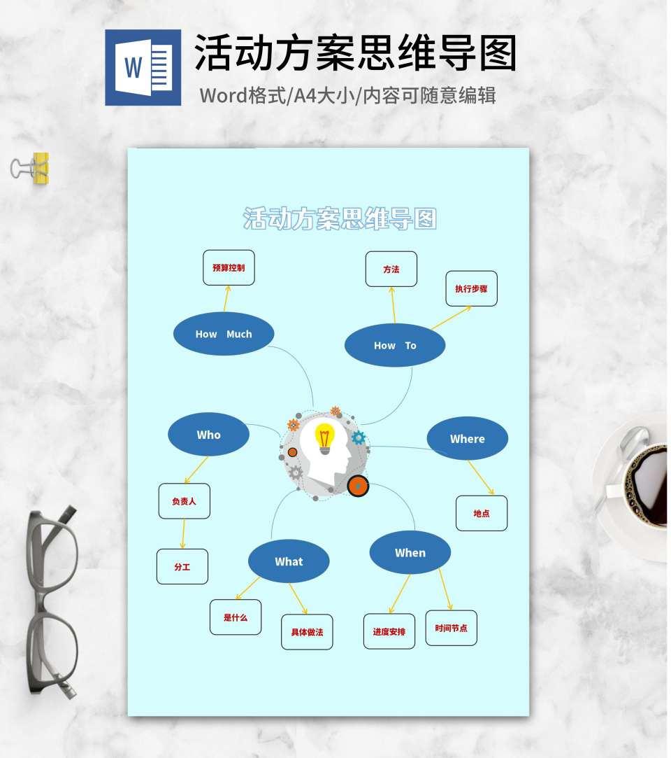 蓝色活动方案思维导图word模板