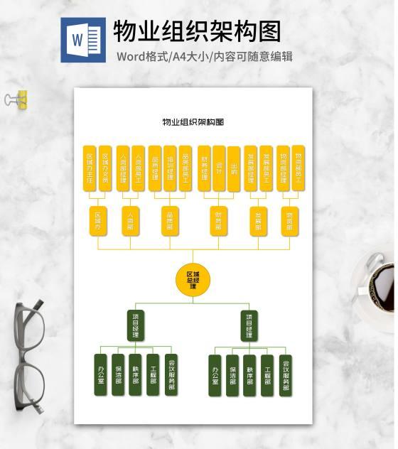 物业组织架构图word模板
