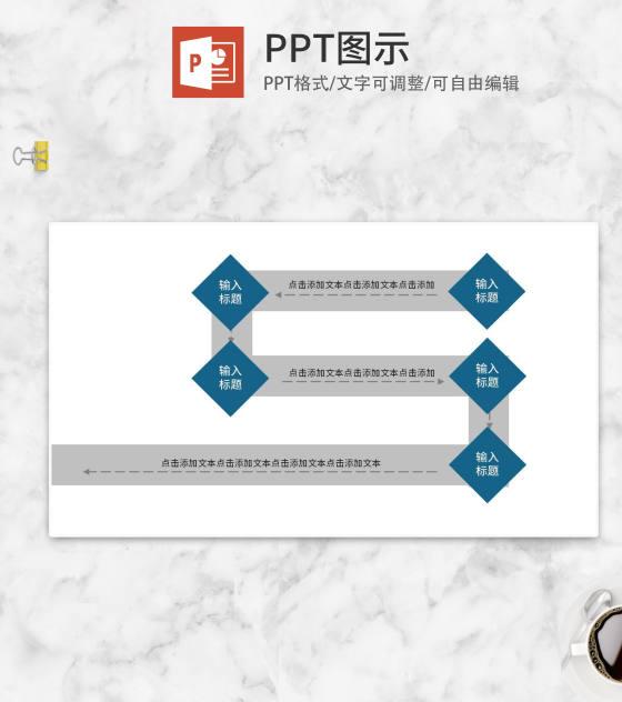 S形5点流程管理