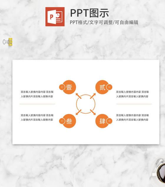 橙色圆形目录介绍